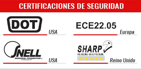 Certificaciones de seguridad para cascos